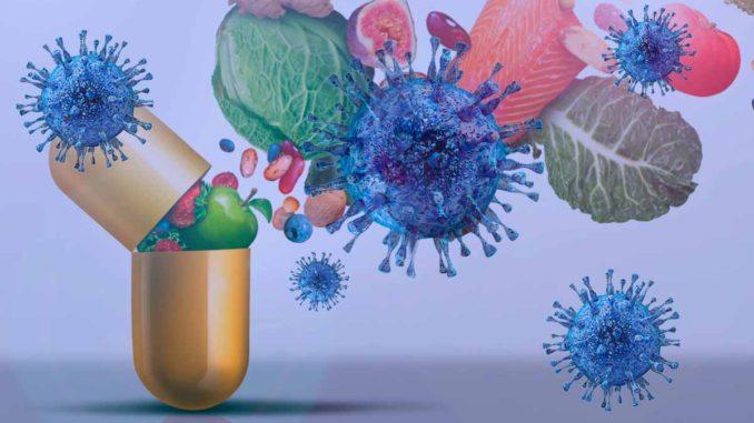 Витамин D и COVID-19